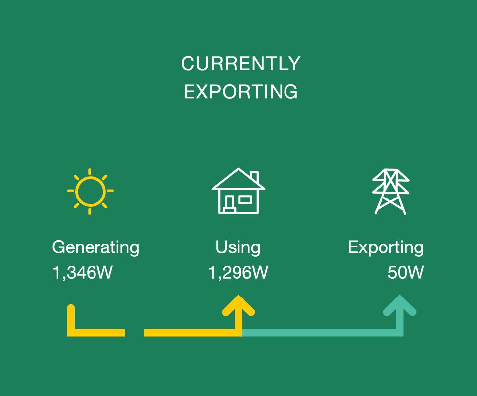 1. efergy pro screen now export@2x
