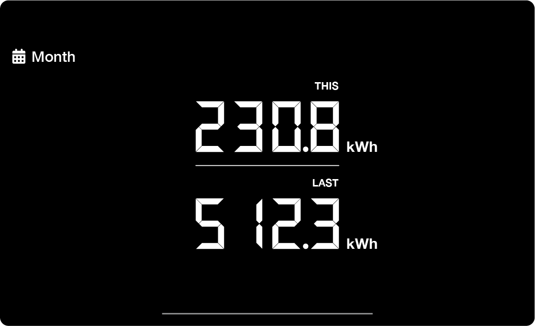 emax_month_kwh@3x